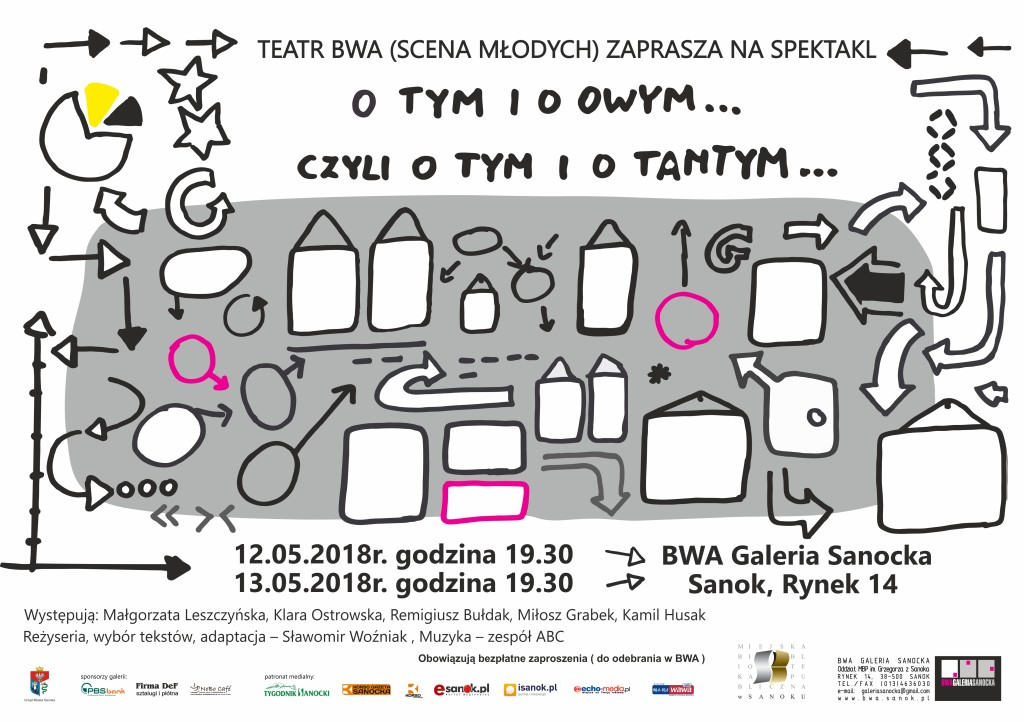 teatr BWA gr młodz. 2018